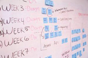 投资者与创业公司之间需要沟通些什么?